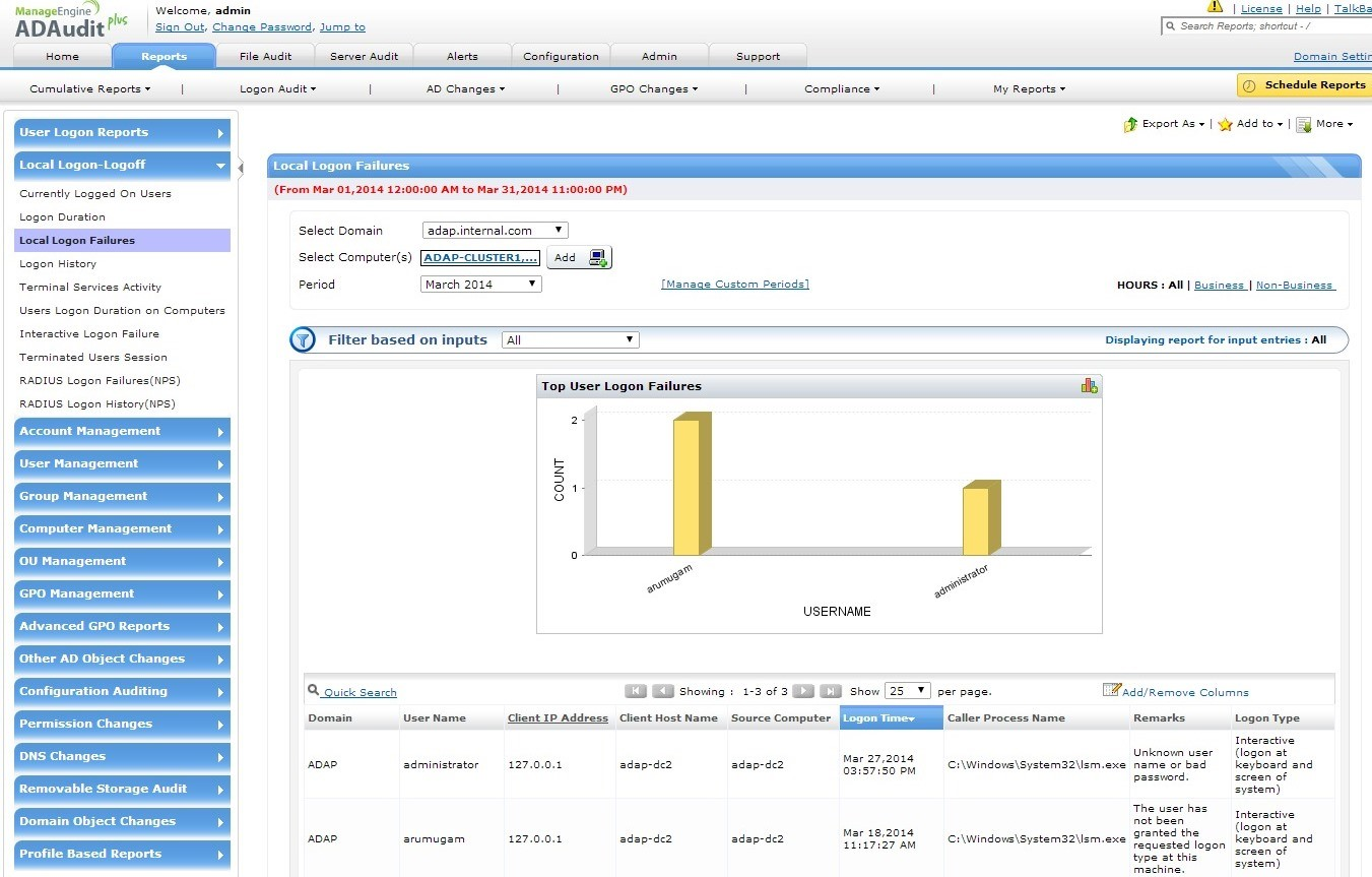workstation domain compliance View lab report - unit 6 lab 6 - auditing the workstation domain for compliance from informatio is4680 at itt tech san dimas unit6lab6auditingthe workstationdomainfor compliance is4680.